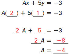 How to write linear equations in standard form